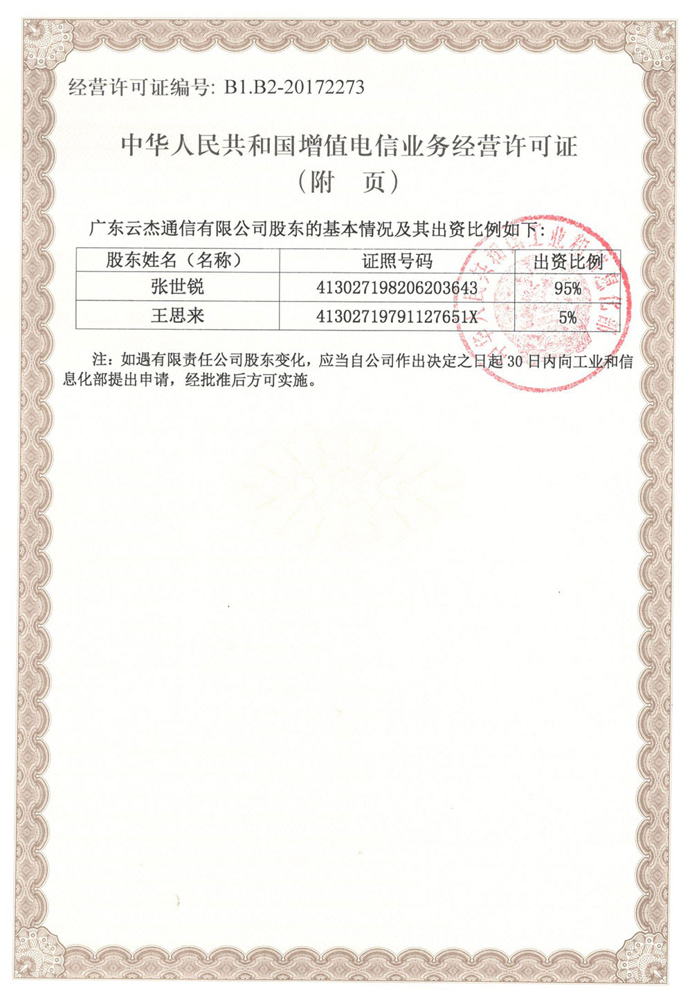 中華人民共和國增值電信業務經營許可證(附頁)