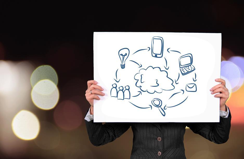 网络托管业务对于企业有什么好处?