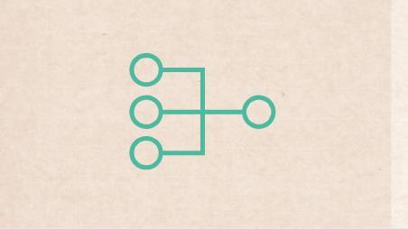 QoS有哪些服務模型?