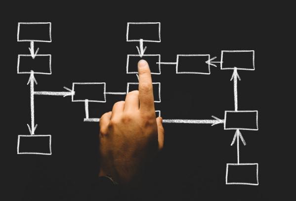 將SDN納入數字化轉型的十個理由