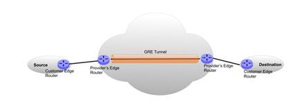 GRE_tunneling_process.jpg