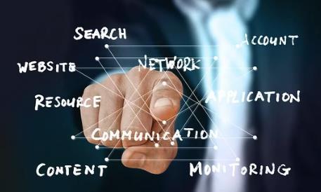 MPLS VPN企业专线网络解决国际VoIP